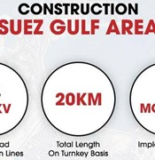 Turnkey Project of 20KM at Gulf of Suez